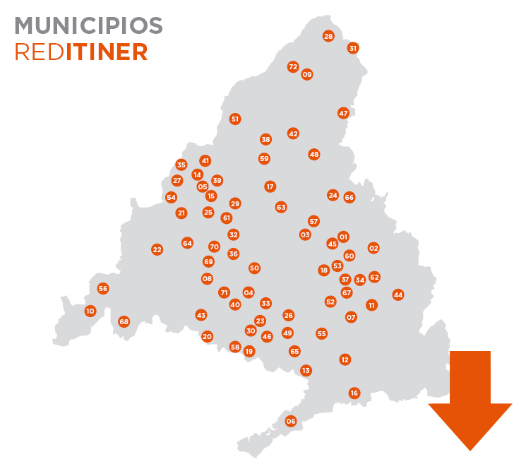 Municipios de la Red Itiner
