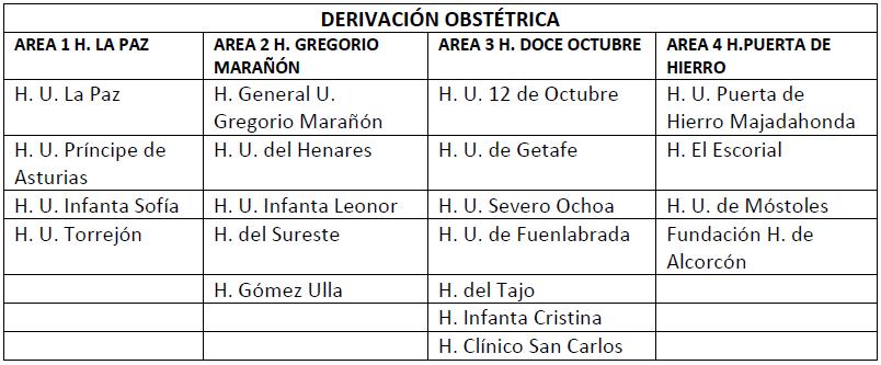 tabla reorganización hospitales