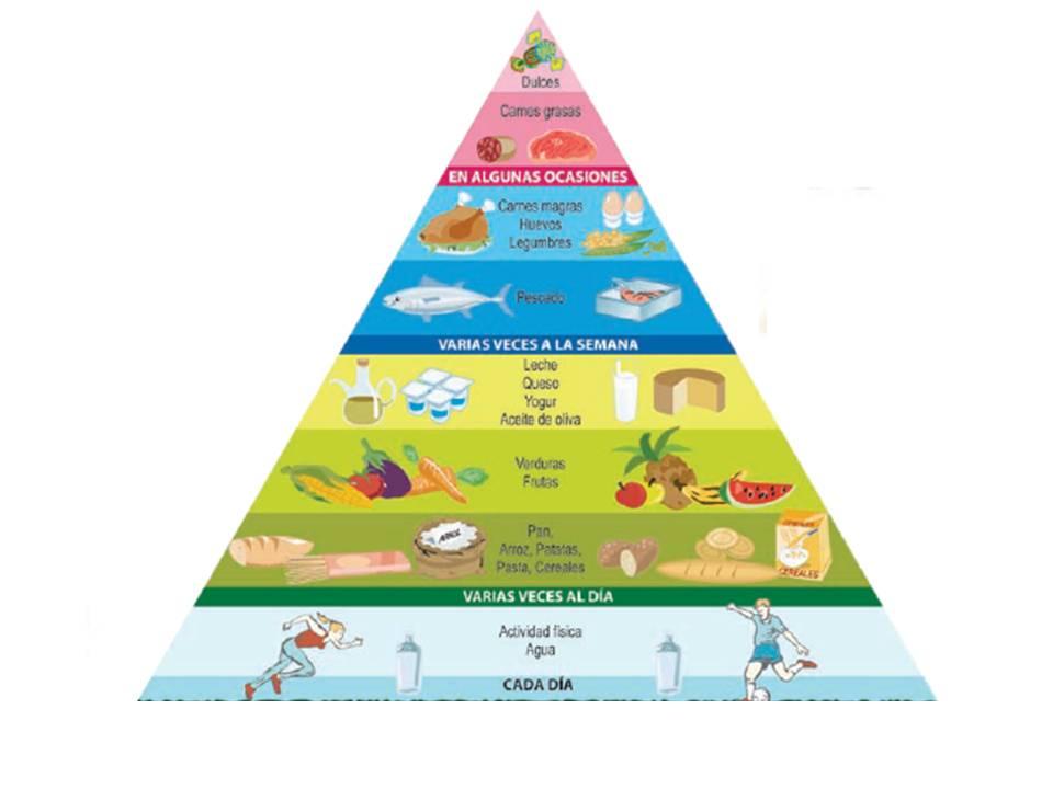 Dieta para adelgazar para ninos de 12