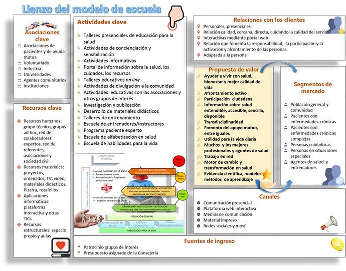 educación para la salud hipertensión del paciente definición