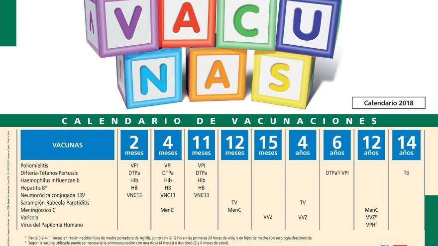Calendario Vaculanción Infantil 2018
