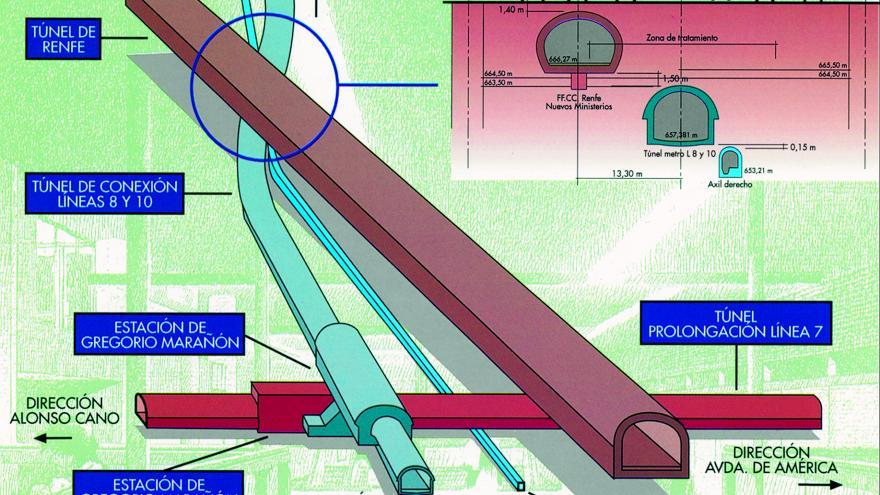 Esquema líneas afectadas conexión 8 y 10