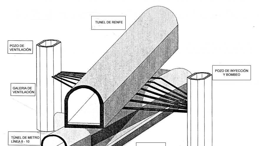 Tratamiento del terreno en el cruce de túneles