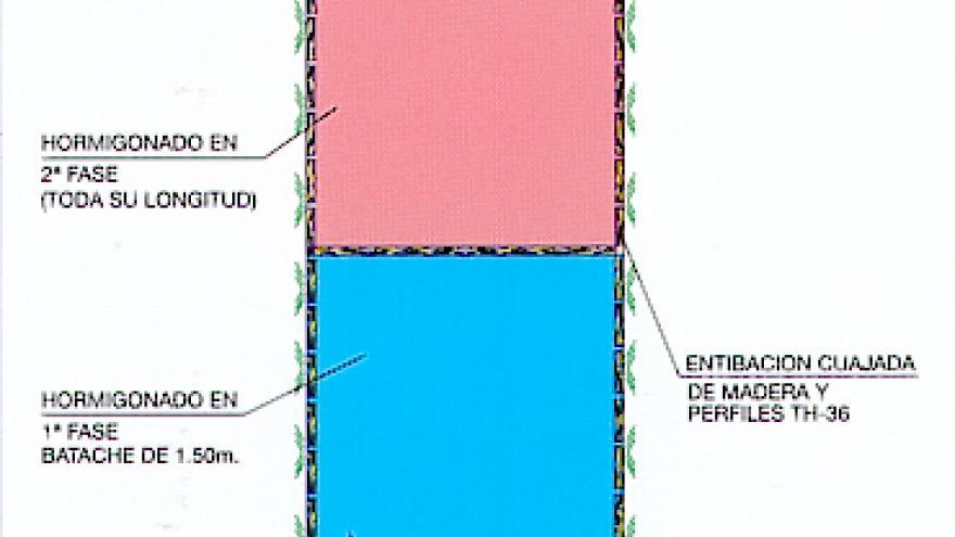 Sección tipo de galería de hastial