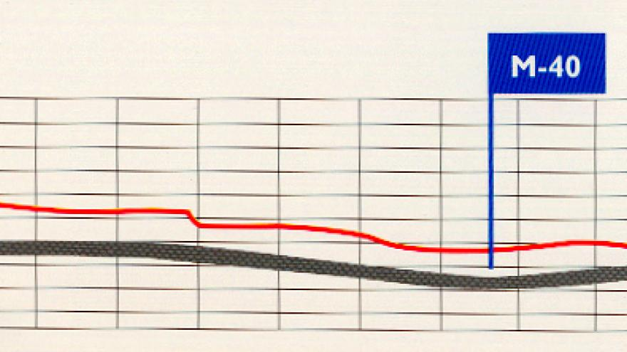 Perfil longitudinal del terreno