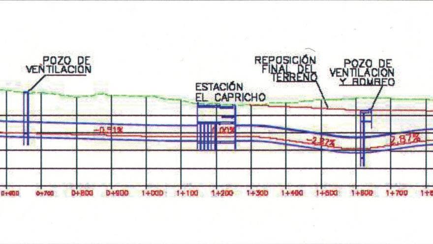 Perfil longitudinal de la actuación