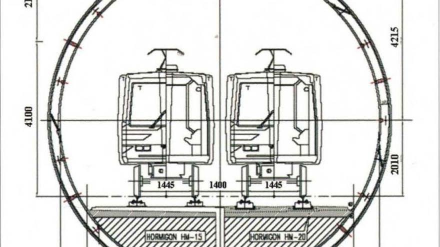Sección tipo del túnel