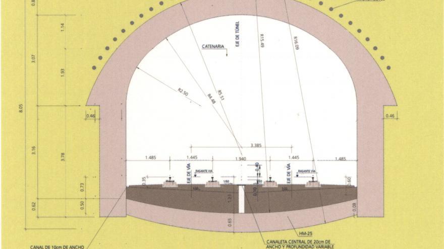 Sección tipo túnel en mina