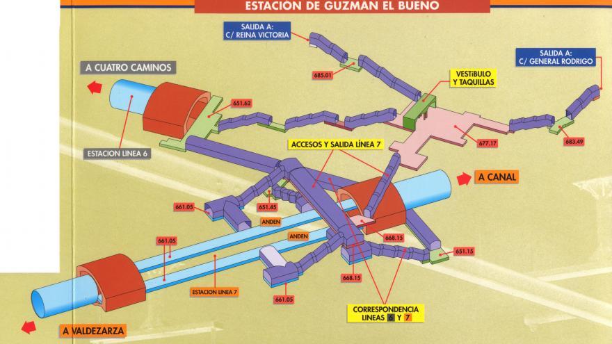 Esquema estación Guzmán el Bueno