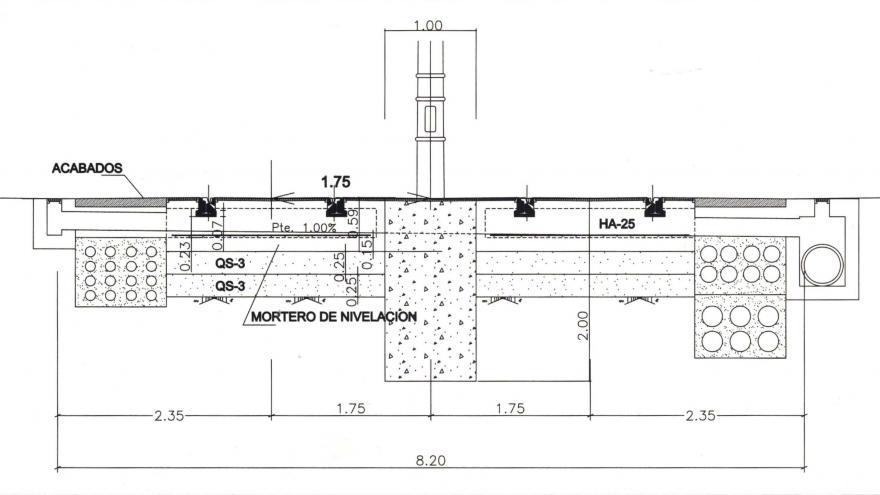 Sección tipo túnel de línea en superficie