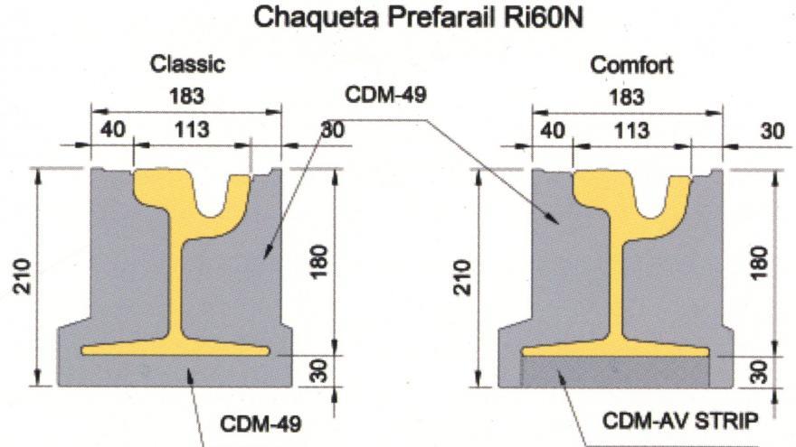Carril enchaquetado por el sistema CDM