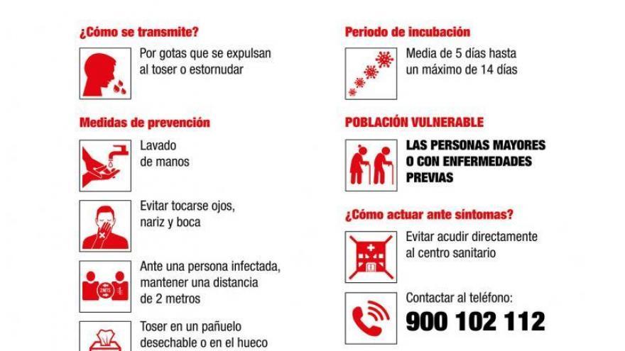 Cartel informativo que muestra acciones contra el coronavirus