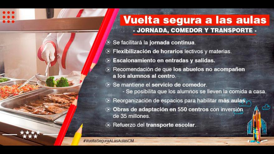 infografía recomendaciones Vuelta segura a las aulas: jornada, comedor y transport