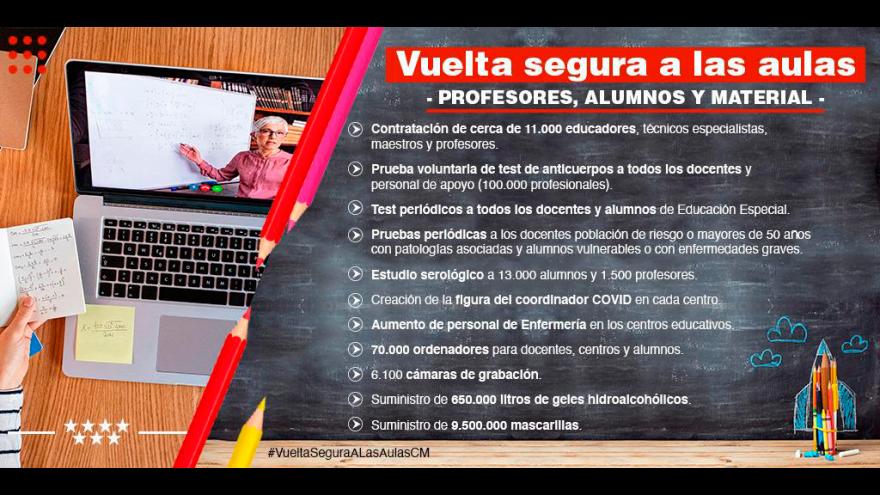 Infografía recomedaciones Vuelta segura a las aulas: profesores, alumnos y material