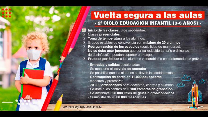 infografía recomendaciones Vuelta segura a las aulas: educación infantil