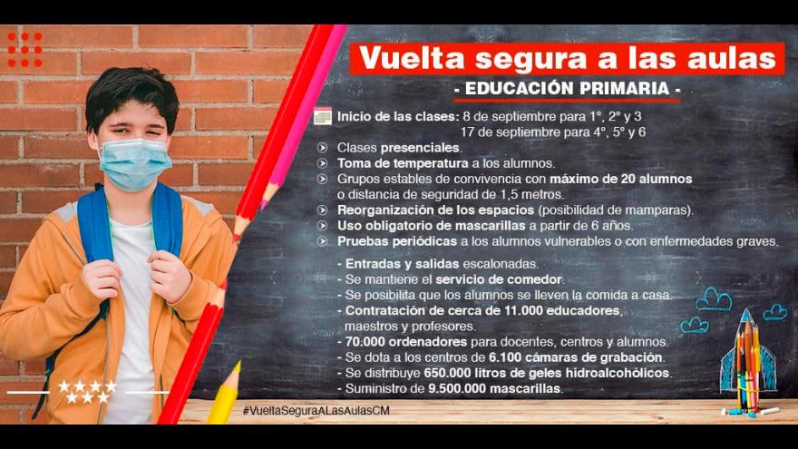 infografía recomendaciones Vuelta segura a las aulas: educación primaria