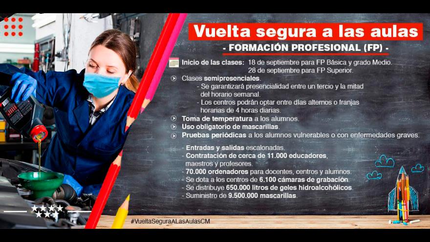 infografía recomendaciones Vuelta segura a las aulas: formación profesional