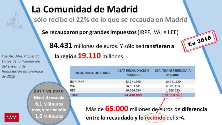 informe financiación 3