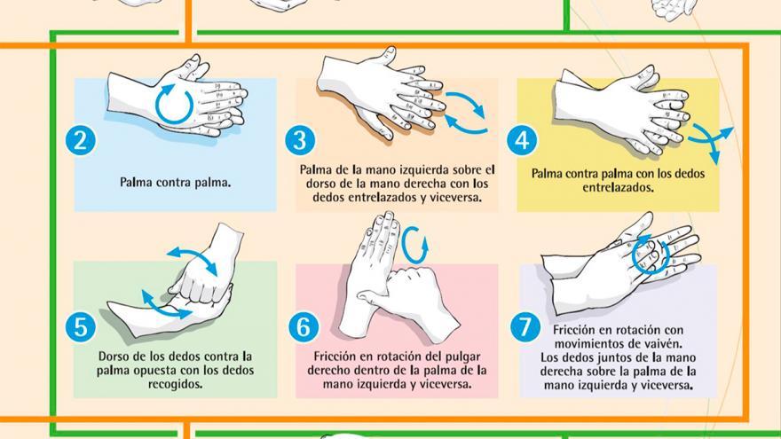 SUSPENDIDAS TODAS LAS ACTIVIDADES POR COVID-19 Cov-19_cartel_higiene-de-manos