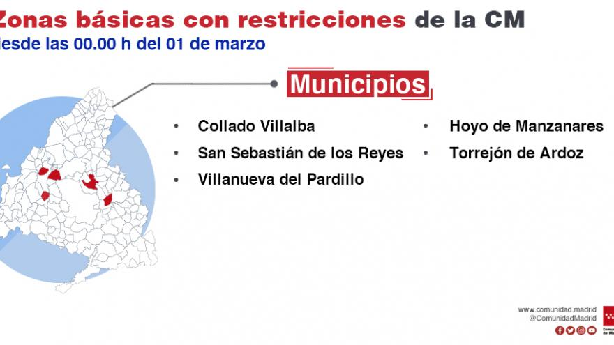infografía municipios con zonas confinadas