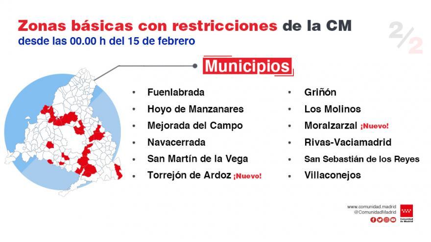infografía con los municipios afectados por medidas de restricción de la movilidad