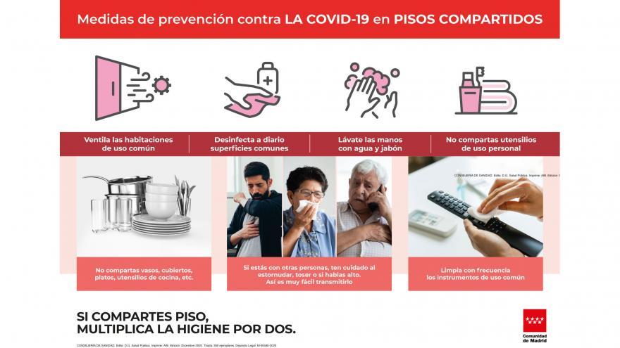 Cartel medidas contra covid 19 pisos compartidos pv
