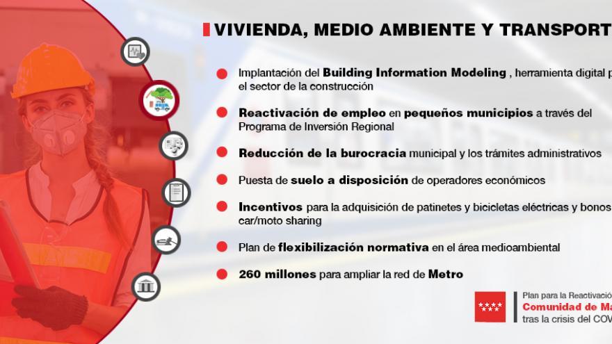 Plan para la reactivación de la Comunidad de Madrid