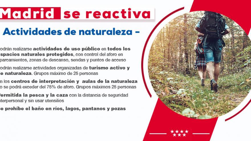 Madrid se reactiva naturaleza