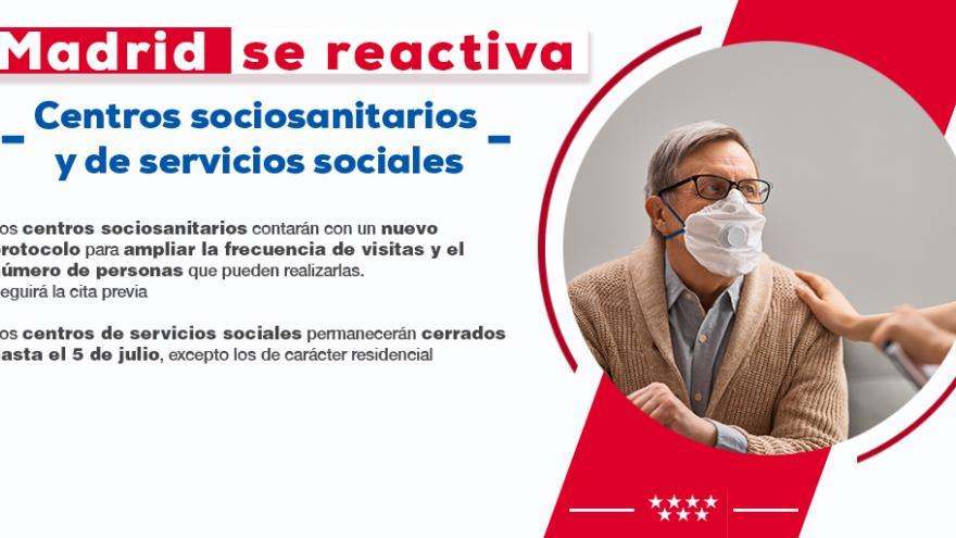Madrid se reactiva servicios sociales