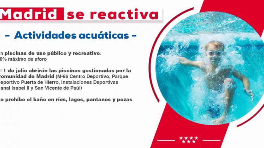 Madrid se reactiva piscinas