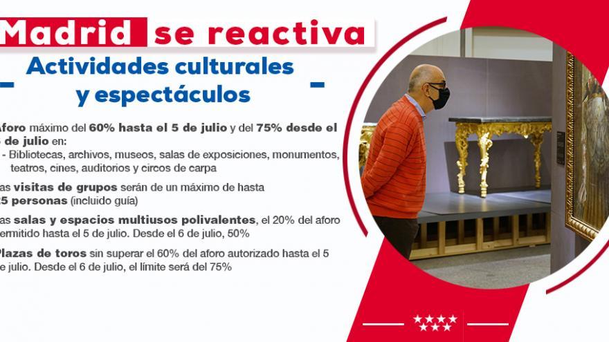 Madrid se reactiva cultura