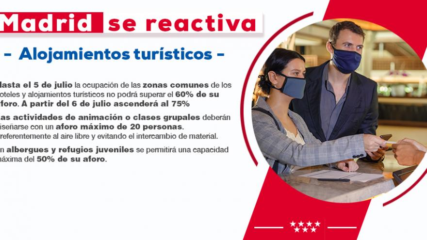 Madrid se reactiva turismo