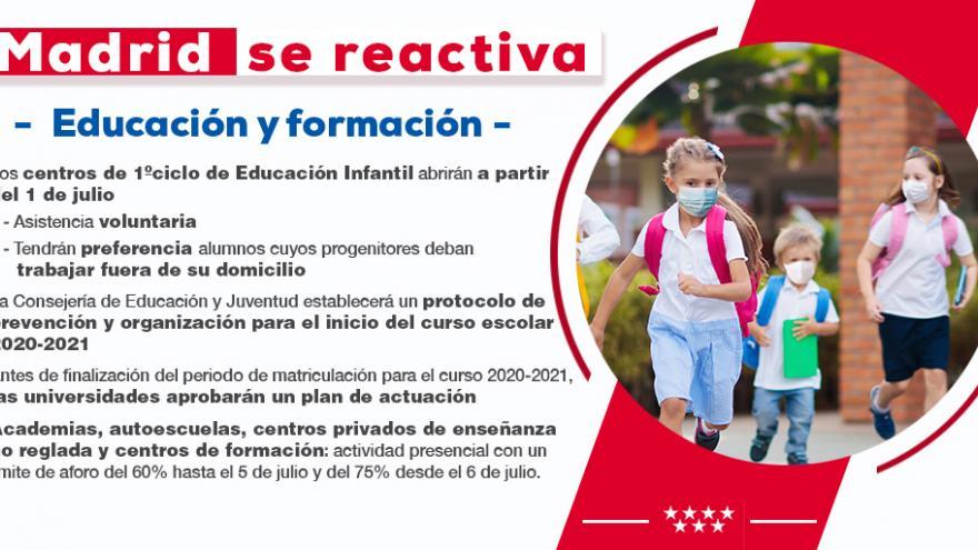 Madrid se reactiva educación
