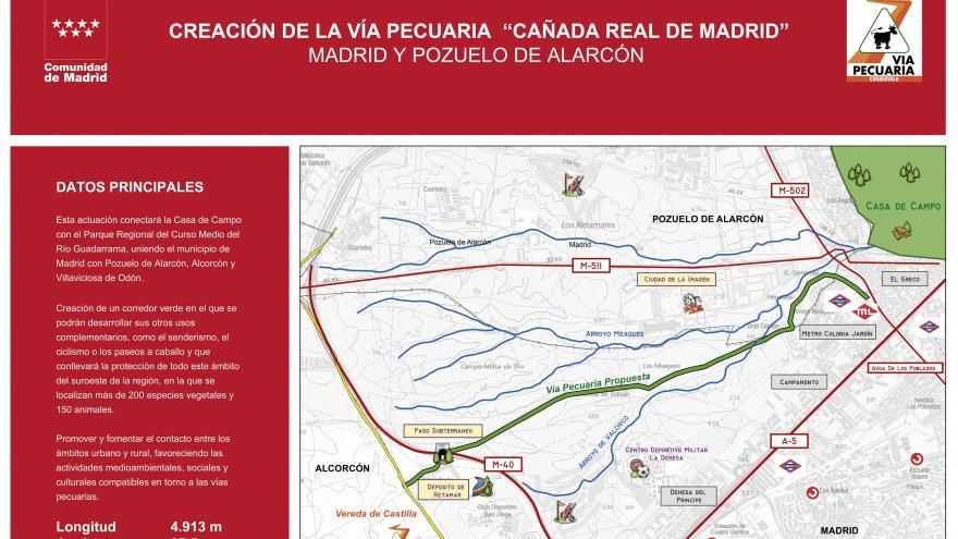 Cartel Vía Pecuaria Cañada Real