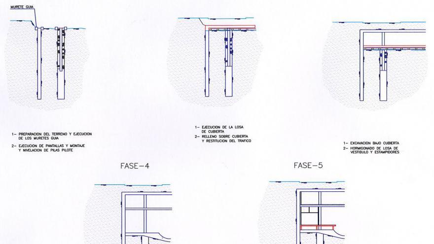 Proceso constructivo de las estaciones con el Método cut & cover