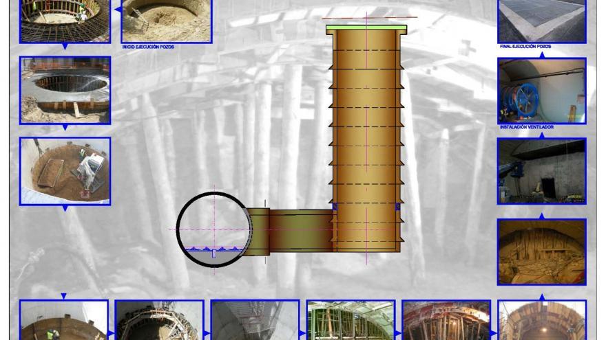 Proceso constructivo de pozo ventilación Línea 2 a Las Rosas