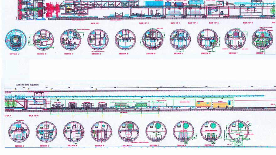 Esquema sistema tuneladora DN= 8500 mm Doble escudo DA= 9440