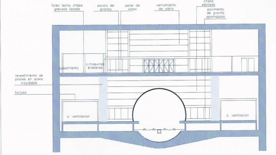 Sección transversal estación tipo, materiales