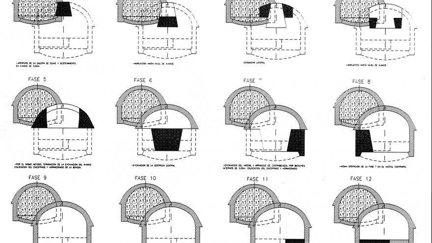 Fases de la excavación del túnel