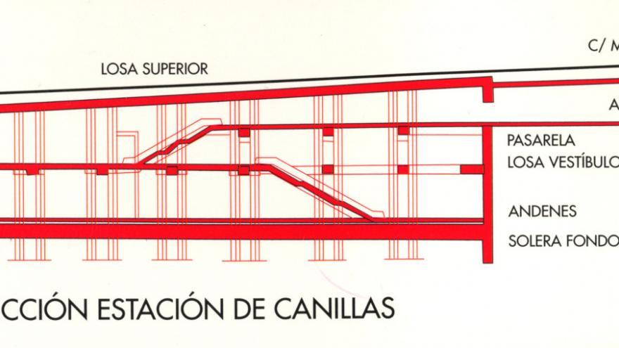 Sección estación de Canillas