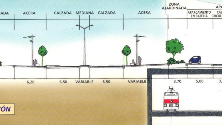 Sección tipo urbanización
