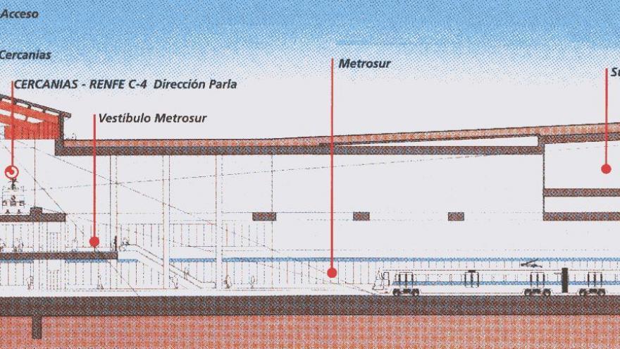 Sección longitudinal por eje de Metrosur
