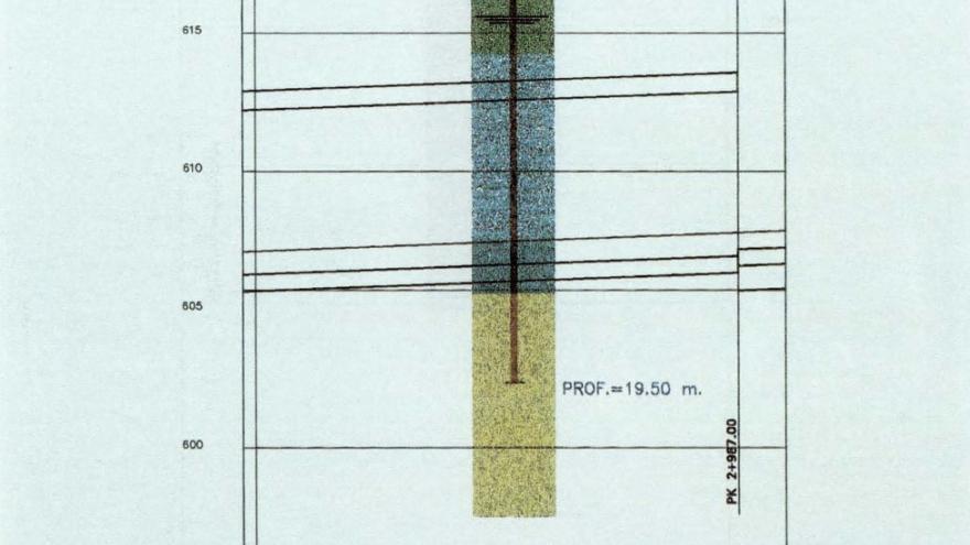 Esquema composición del terreno