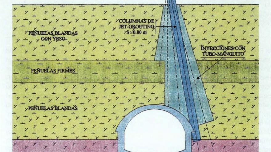 Tratamiento del terreno cuando el túnel de línea afecta a edificios