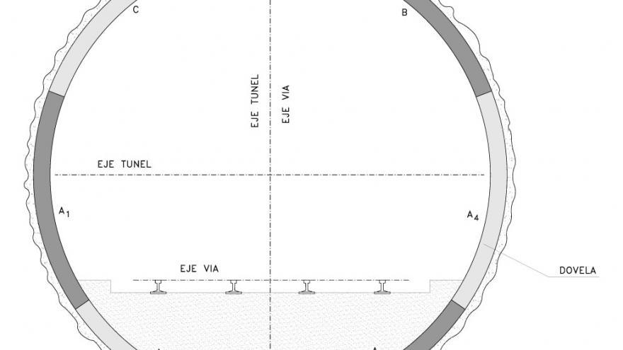 Gráfico de la Sección tipo túnel EPB