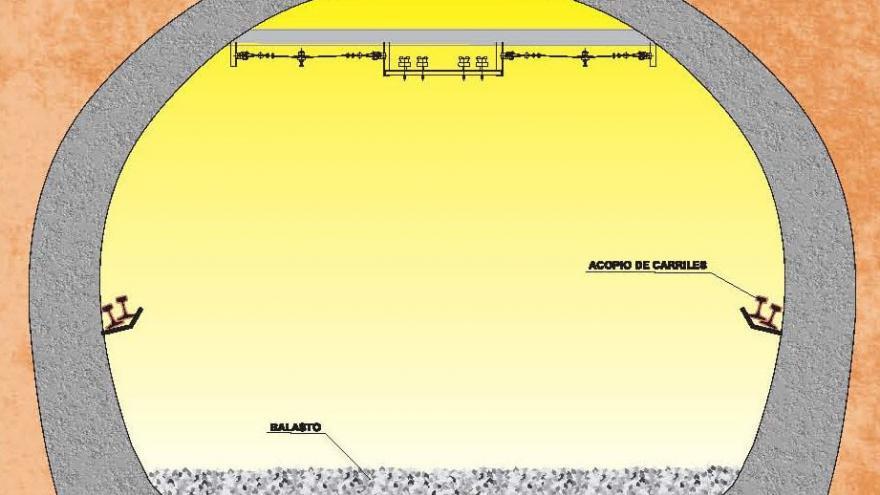 Fase 1, desmontaje de vía y acopio de carriles