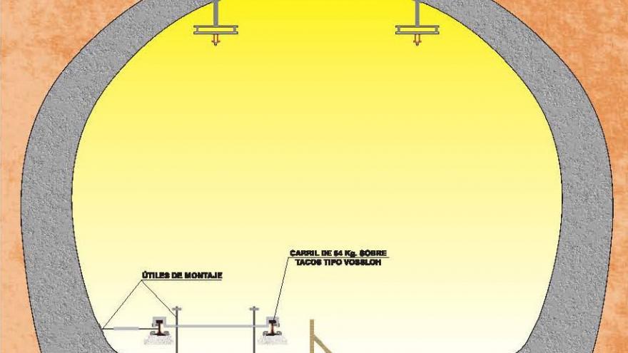 Proceso de renovacion de vía, fase 3, montaje de vía y encofrado