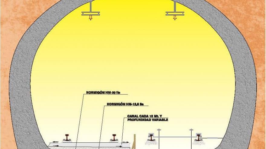 Proceso de renovacion de vía, fase 4, vía hormigonada y montaje de la otra vía