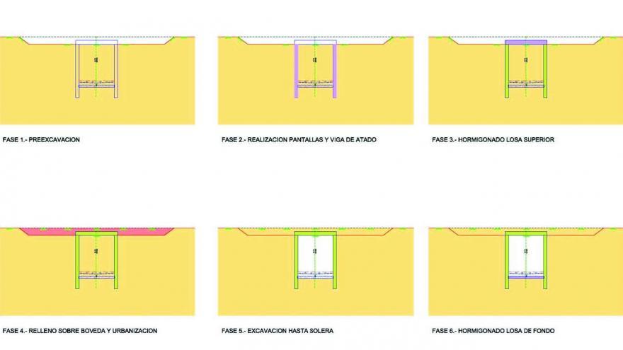 Croquis con las fases del proceso constructivo en túnel