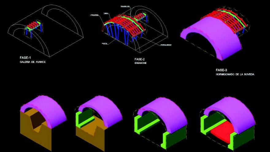 Fases de ejecución del túnel en mina